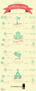 Which wedding venue is right for you?