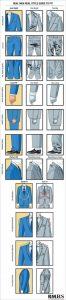 Men's Guide to the right fit